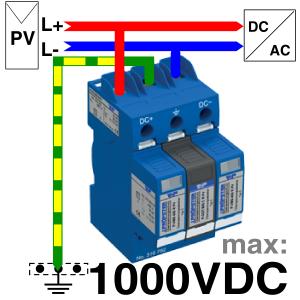 P-VYS R PV 1005-Anschluss