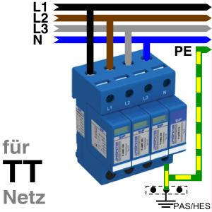 P-VMS 280 3+1 - netzanschluss