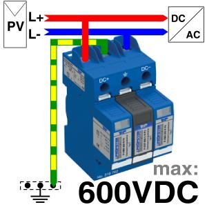 P-VYS R PV 605-Anschluss