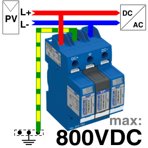 P-VYS R PV 805-Anschluss